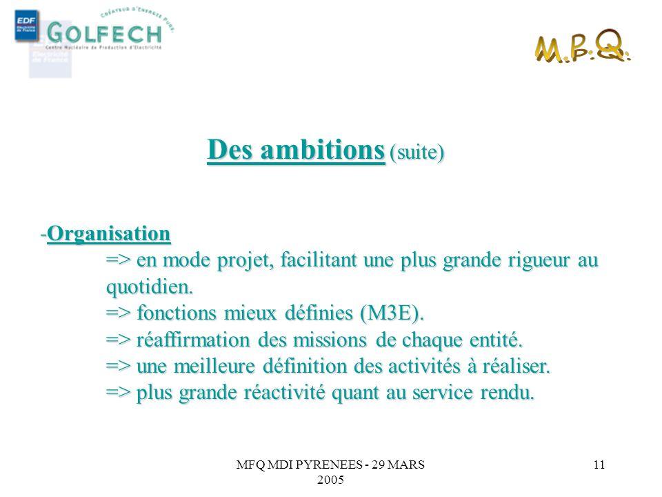 MFQ MDI PYRENEES - 29 MARS 2005 10 Des ambitions Les principes du MPQ doivent nous permettre de progresser dans plusieurs domaines : performance, orga