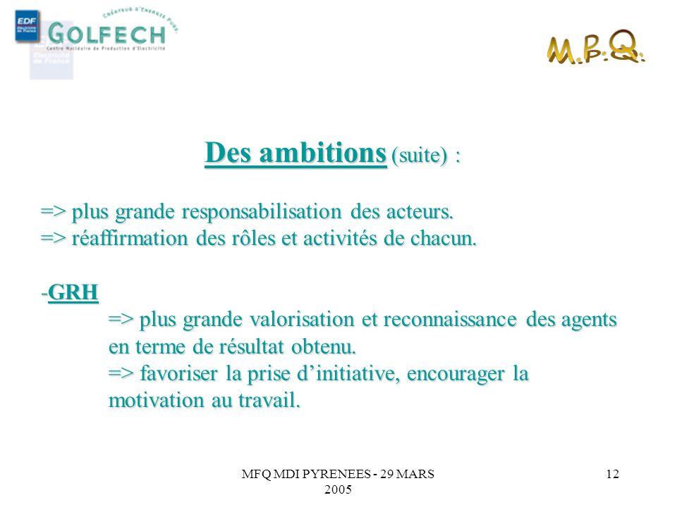 MFQ MDI PYRENEES - 29 MARS 2005 11 Des ambitions (suite) -Organisation => en mode projet, facilitant une plus grande rigueur au quotidien. => fonction