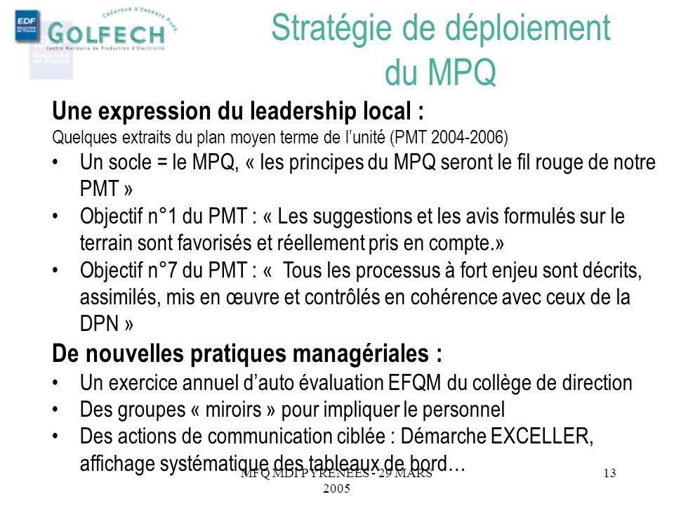 MFQ MDI PYRENEES - 29 MARS 2005 12 Des ambitions (suite) : => plus grande responsabilisation des acteurs. => réaffirmation des rôles et activités de c