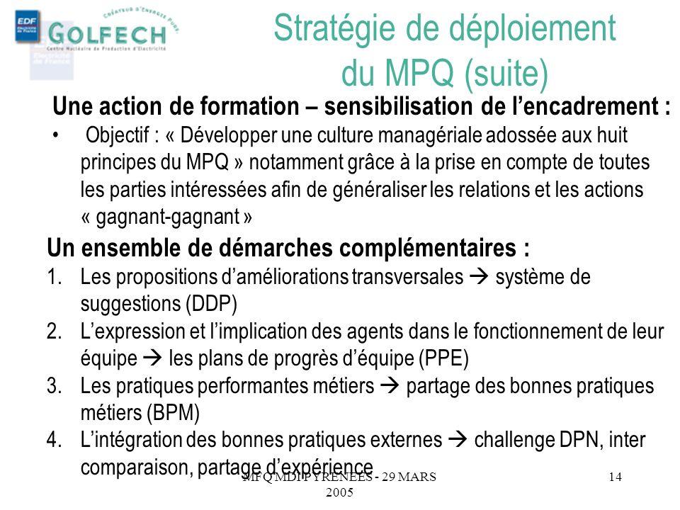 MFQ MDI PYRENEES - 29 MARS 2005 13 Stratégie de déploiement du MPQ Une expression du leadership local : Quelques extraits du plan moyen terme de lunit
