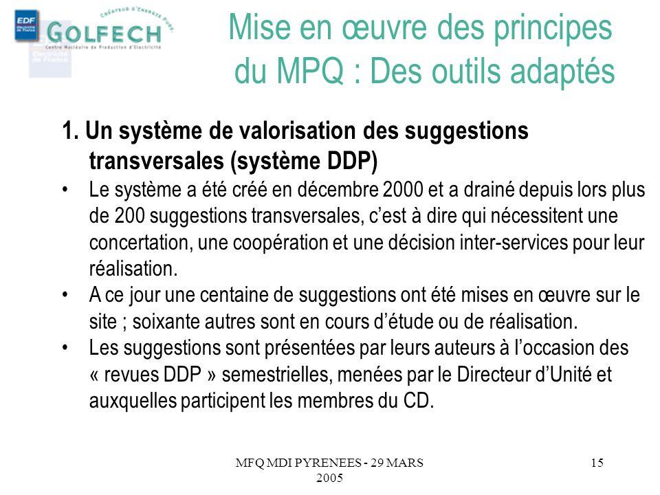 MFQ MDI PYRENEES - 29 MARS 2005 14 Stratégie de déploiement du MPQ (suite) Une action de formation – sensibilisation de lencadrement : Objectif : « Dé