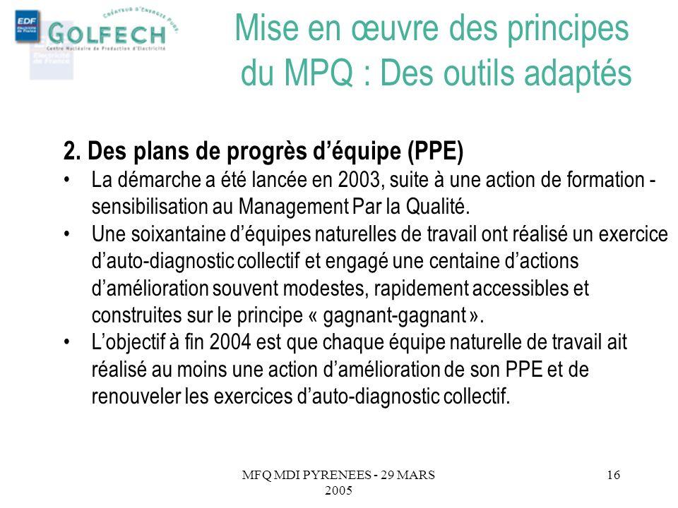 MFQ MDI PYRENEES - 29 MARS 2005 15 1. Un système de valorisation des suggestions transversales (système DDP) Le système a été créé en décembre 2000 et