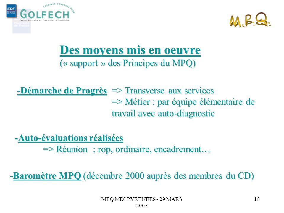 MFQ MDI PYRENEES - 29 MARS 2005 17 3. Un partage des bonnes pratiques « métier » En 2004, pour préparer la participation du CNPE Golfech au Challenge