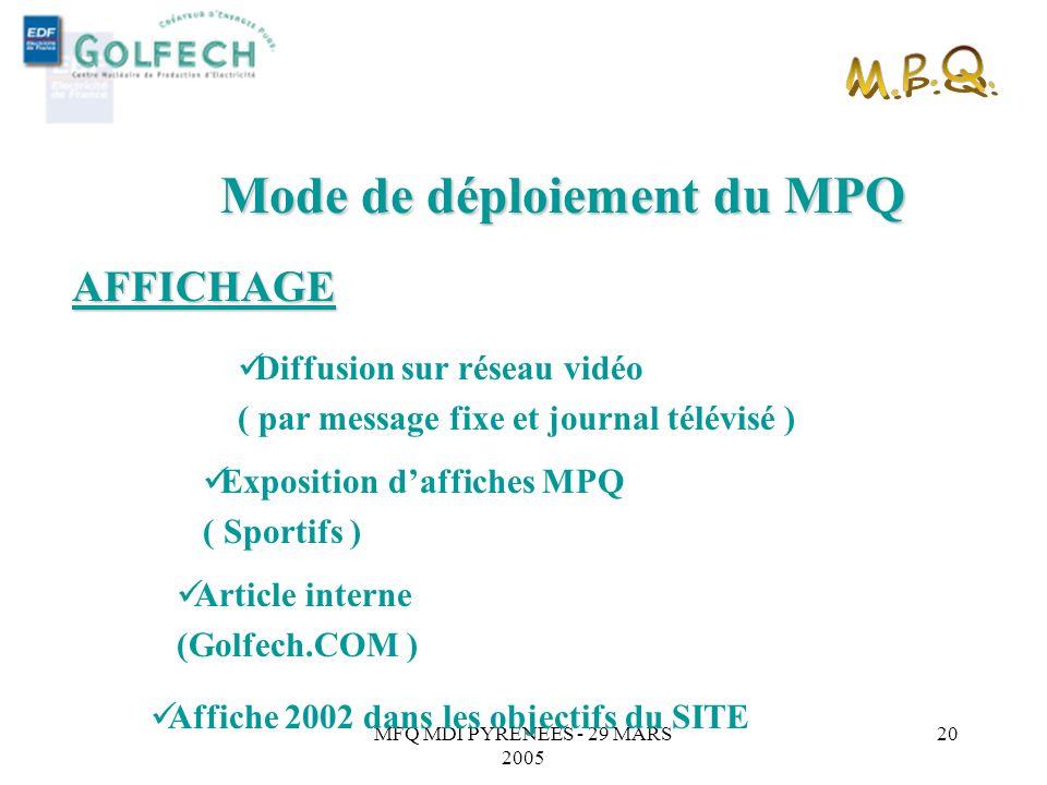 MFQ MDI PYRENEES - 29 MARS 2005 19 Mode de déploiement du MPQ La Communication => AFFICHAGE => INFORMATION => FORMATION => APPLICATION