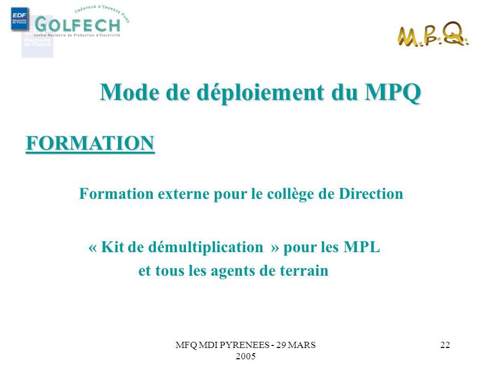 MFQ MDI PYRENEES - 29 MARS 2005 21 Note dInformation (Gol-Com) Mode de déploiement du MPQ INFORMATION Distribution nominative sur le MPQ ( Le Nouvel E