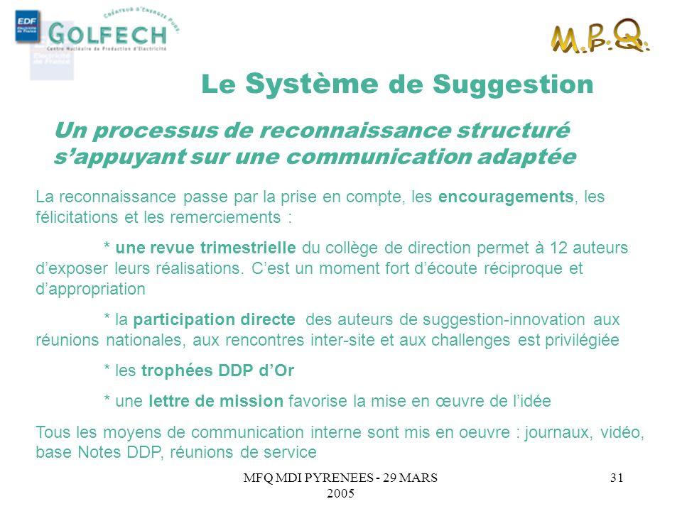 MFQ MDI PYRENEES - 29 MARS 2005 30 Depuis 3 ans, plus de 180 suggestions pluridisciplinaires et transverses ont été recueillies. Nombre dentre-elles o