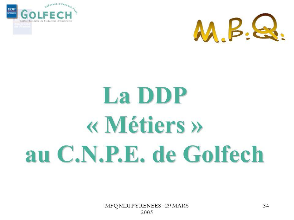 MFQ MDI PYRENEES - 29 MARS 2005 33 Toute proposition passe par une phase dévaluation de la recevabilité, construite à partir dun dialogue entre lauteu