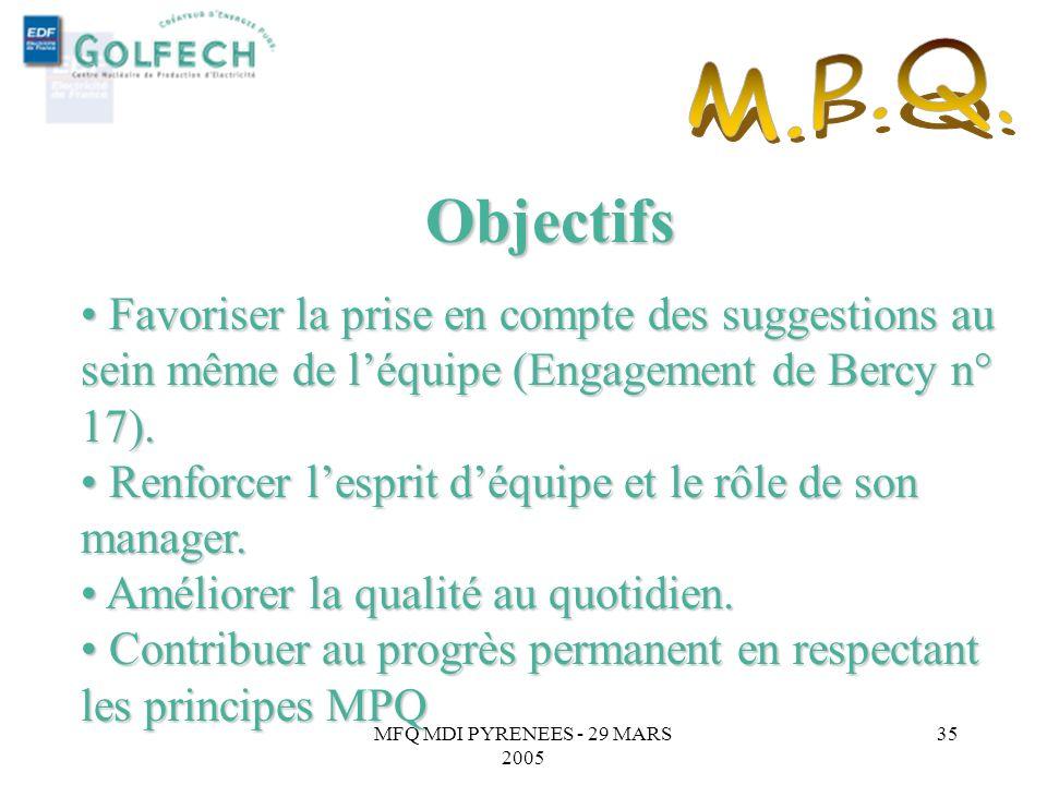 MFQ MDI PYRENEES - 29 MARS 2005 34 La DDP « Métiers » au C.N.P.E. de Golfech