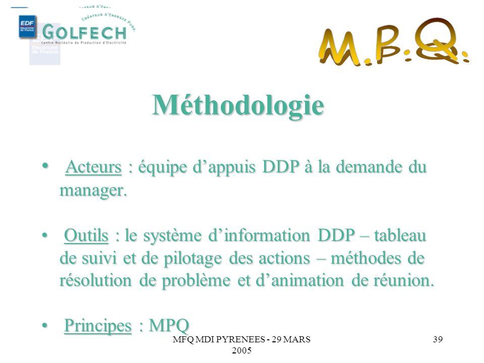 MFQ MDI PYRENEES - 29 MARS 2005 38 Avantages & Inconvénients Avantages - contribuer à : Fédérer léquipe autour dun projet, Fédérer léquipe autour dun