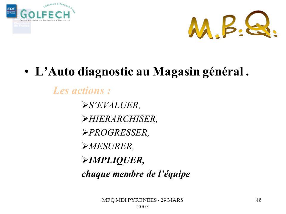 MFQ MDI PYRENEES - 29 MARS 2005 47 LAuto diagnostic au Magasin général. Les actions : SEVALUER, HIERARCHISER, PROGRESSER, MESURER, en se comparant aux