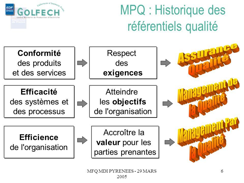 MFQ MDI PYRENEES - 29 MARS 2005 5 Management Par la Qualité : Un peu dhistoire et quelques principes Stratégie de déploiement local : Éléments du cont