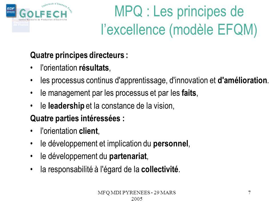 MFQ MDI PYRENEES - 29 MARS 2005 6 MPQ : Historique des référentiels qualité Conformité des produits et des services Efficacité des systèmes et des pro