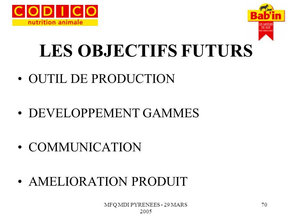 MFQ MDI PYRENEES - 29 MARS 2005 69 Economie des ressources environnementales : Ressources Humaines Augmentation de la production : Développement du co