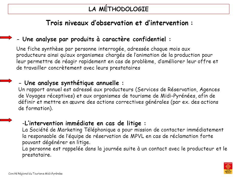 Comité Régional du Tourisme Midi-Pyrénées LA MÉTHODOLOGIE - Une analyse par produits à caractère confidentiel : Une fiche synthèse par personne interr