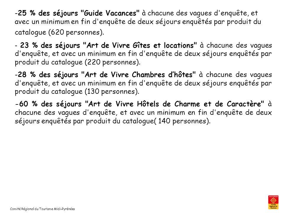 Comité Régional du Tourisme Midi-Pyrénées -25 % des séjours