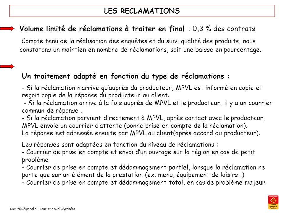 Comité Régional du Tourisme Midi-Pyrénées LES RECLAMATIONS Volume limité de réclamations à traiter en final : 0,3 % des contrats Compte tenu de la réa