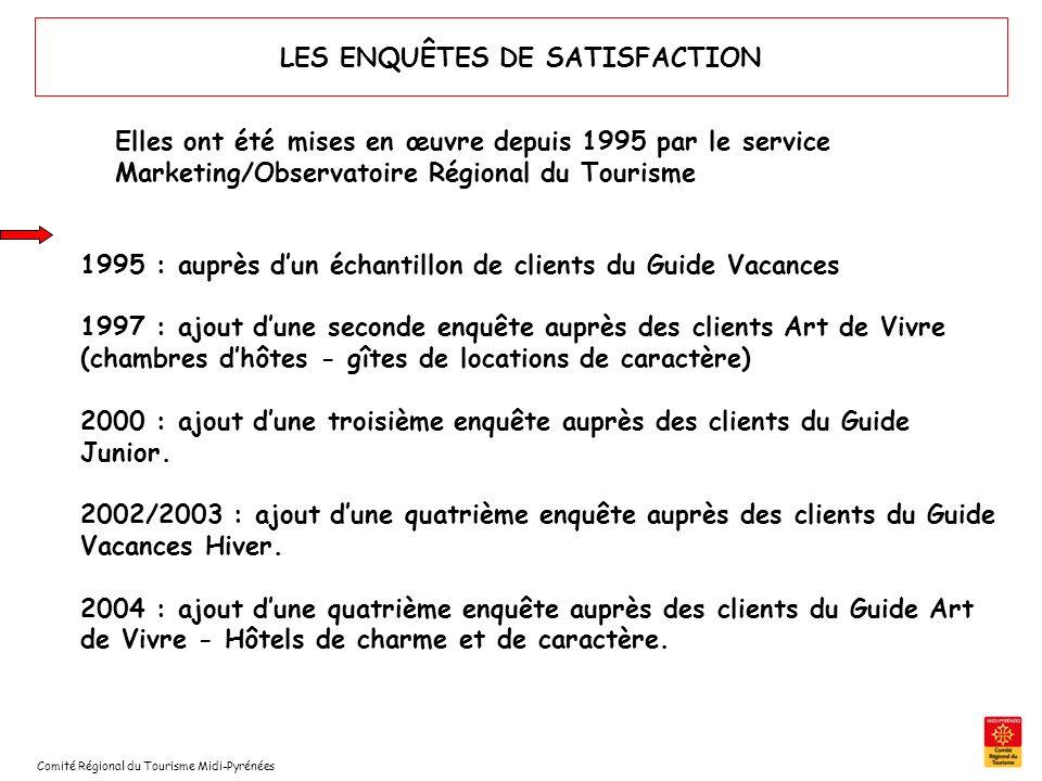 Comité Régional du Tourisme Midi-Pyrénées LES ENQUÊTES DE SATISFACTION Elles ont été mises en œuvre depuis 1995 par le service Marketing/Observatoire