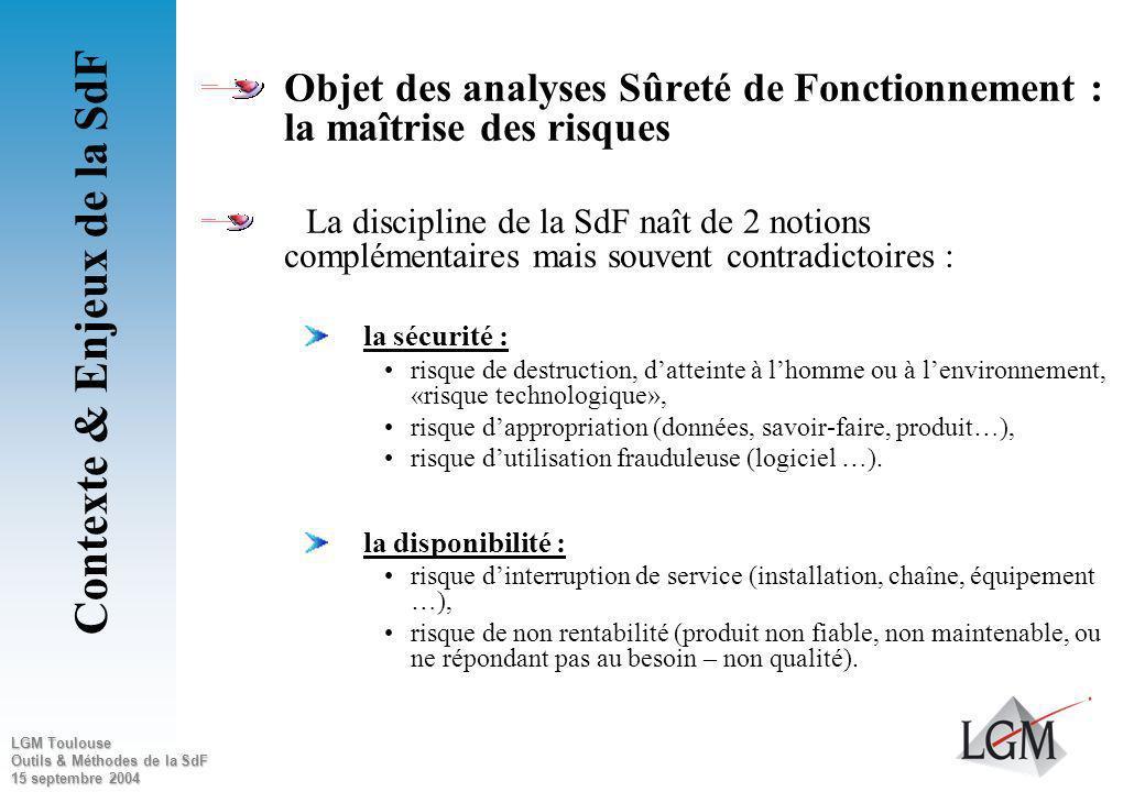 LGM Toulouse Outils & Méthodes de la SdF 15 septembre 2004 Contexte & Enjeux de la SdF Nouveau véhicule PSA Il nexiste pas à proprement parler de norm