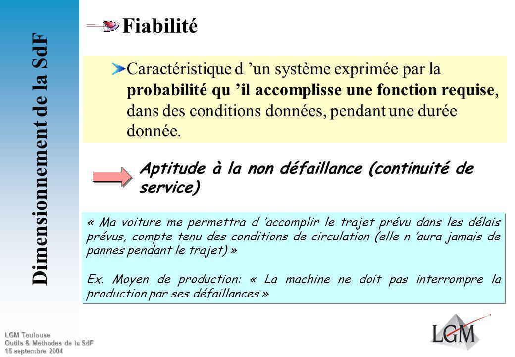 LGM Toulouse Outils & Méthodes de la SdF 15 septembre 2004 La Sûreté de Fonctionnement Contexte et enjeux de la SdF Dimensionnement de la SdF Fiabilit