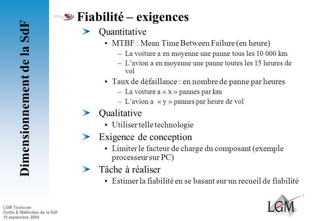 LGM Toulouse Outils & Méthodes de la SdF 15 septembre 2004 Fiabilité Aptitude à la non défaillance (continuité de service) « Ma voiture me permettra d