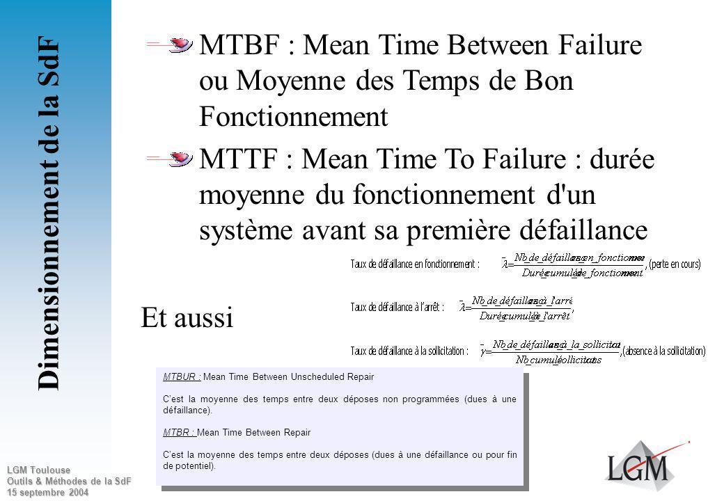 LGM Toulouse Outils & Méthodes de la SdF 15 septembre 2004 Fiabilité – exigences Quantitative MTBF : Mean Time Between Failure (en heure) –La voiture