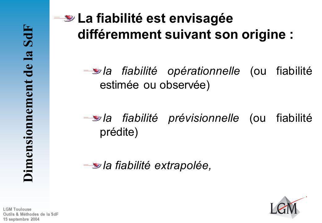 LGM Toulouse Outils & Méthodes de la SdF 15 septembre 2004 Différence entre MTBF et MTTF : Le MTBF représente la moyenne des temps de bon fonctionneme