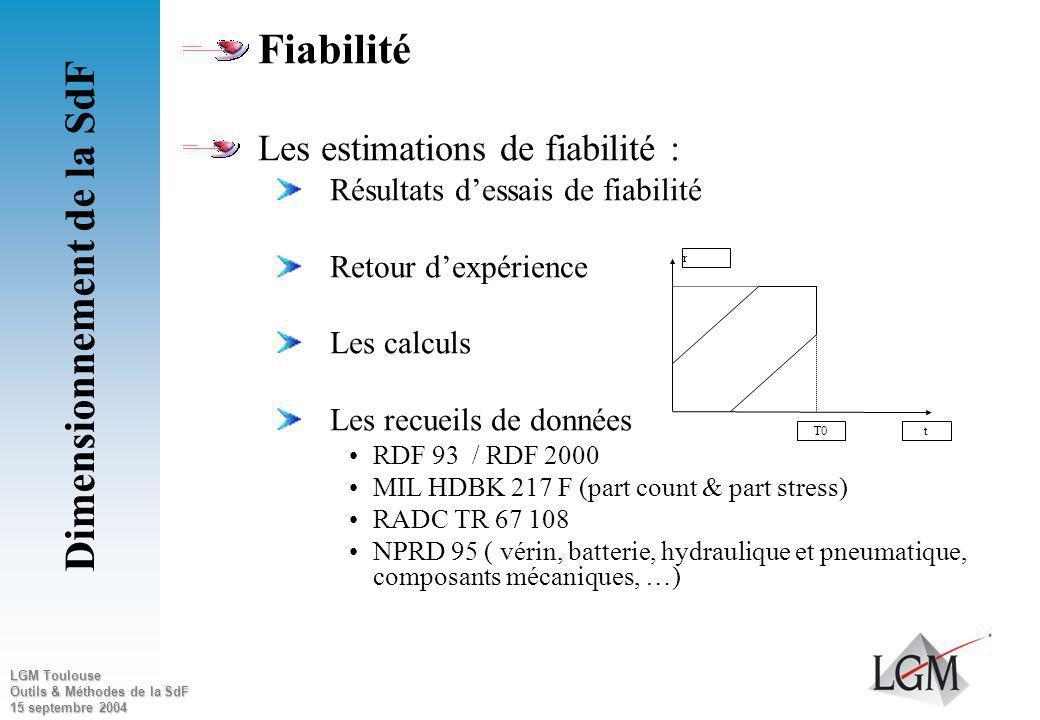 LGM Toulouse Outils & Méthodes de la SdF 15 septembre 2004 La fiabilité est envisagée différemment suivant son origine : la fiabilité opérationnelle (