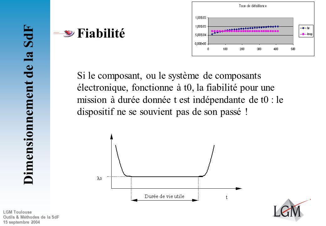 LGM Toulouse Outils & Méthodes de la SdF 15 septembre 2004 Fiabilité Les estimations de fiabilité : Résultats dessais de fiabilité Retour dexpérience