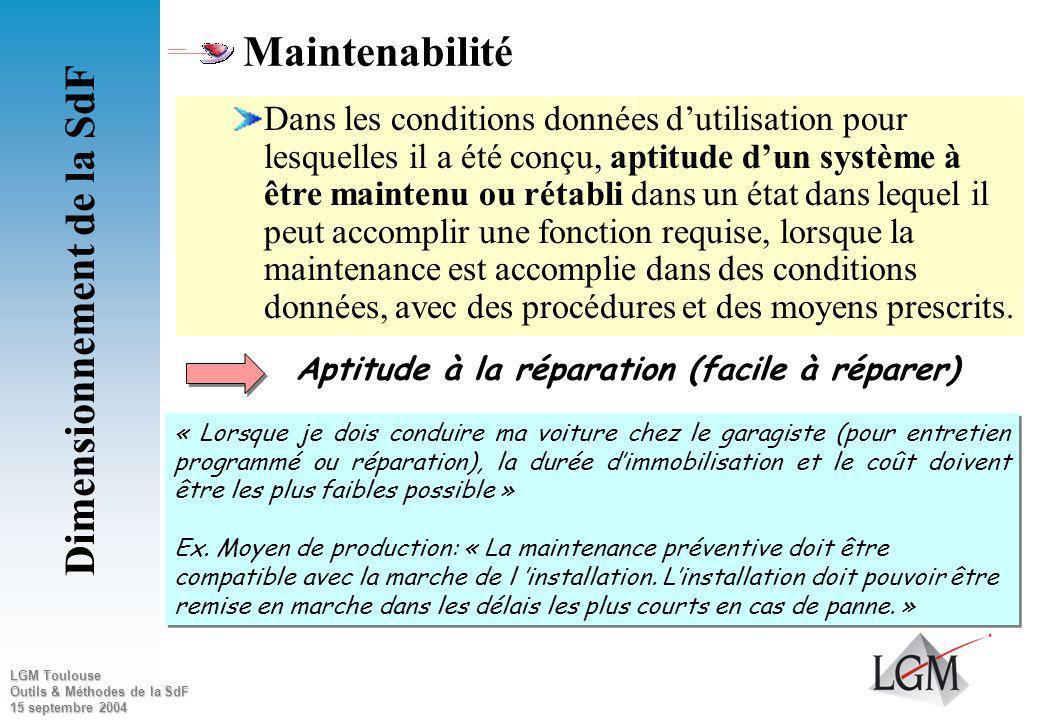 LGM Toulouse Outils & Méthodes de la SdF 15 septembre 2004 MTBF = 1 / Dimensionnement de la SdF Et pour constant !!
