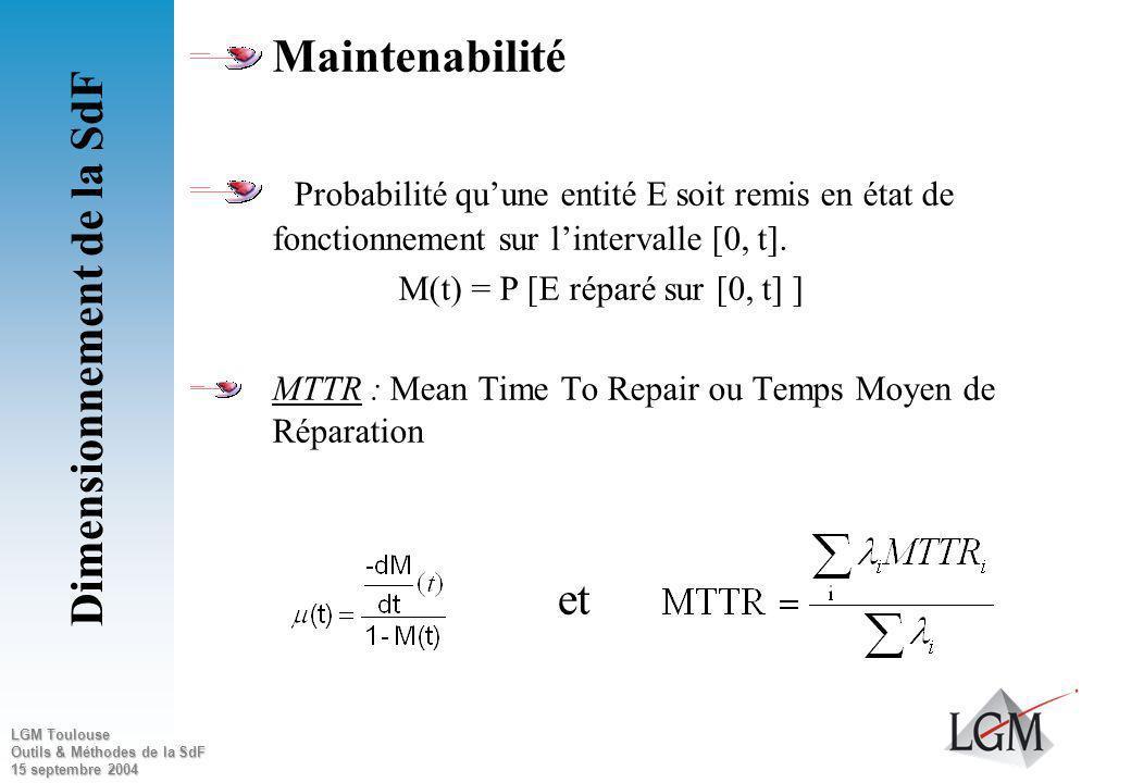 LGM Toulouse Outils & Méthodes de la SdF 15 septembre 2004 Maintenabilité Aptitude à la réparation (facile à réparer) « Lorsque je dois conduire ma vo