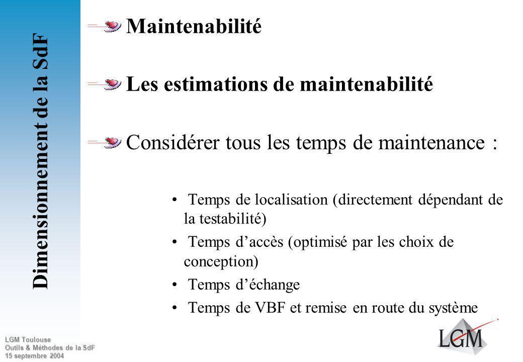 LGM Toulouse Outils & Méthodes de la SdF 15 septembre 2004 Dimensionnement de la SdF Maintenabilité Probabilité quune entité E soit remis en état de f