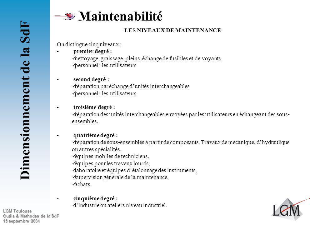 LGM Toulouse Outils & Méthodes de la SdF 15 septembre 2004 Maintenabilité Les estimations de maintenabilité Considérer tous les temps de maintenance :