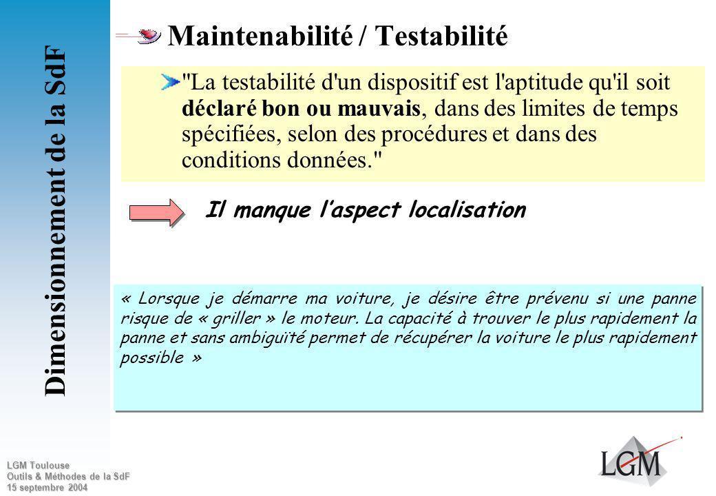 LGM Toulouse Outils & Méthodes de la SdF 15 septembre 2004 Maintenabilité Dimensionnement de la SdF LES NIVEAUX DE MAINTENANCE On distingue cinq nivea