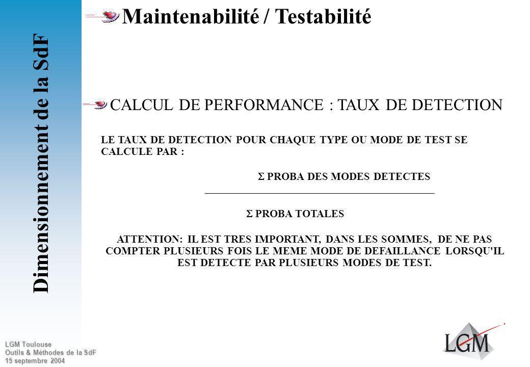 LGM Toulouse Outils & Méthodes de la SdF 15 septembre 2004 Maintenabilité / Testabilité Dimensionnement de la SdF