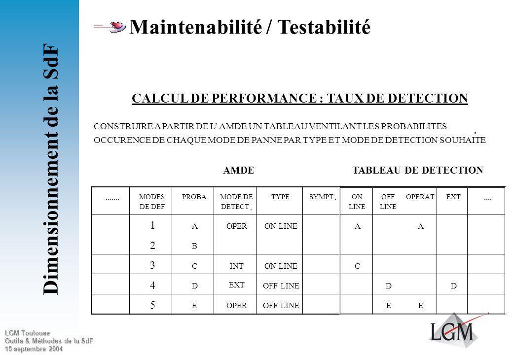 LGM Toulouse Outils & Méthodes de la SdF 15 septembre 2004 CALCUL DE PERFORMANCE : TAUX DE DETECTION LE TAUX DE DETECTION POUR CHAQUE TYPE OU MODE DE