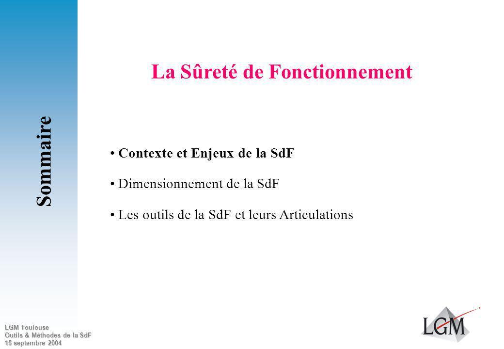LGM Toulouse Outils & Méthodes de la SdF 15 septembre 2004 Avant-propos Cette présentation est réalisée dans le cadre du GETSDF Midi Pyrénées – Groupe