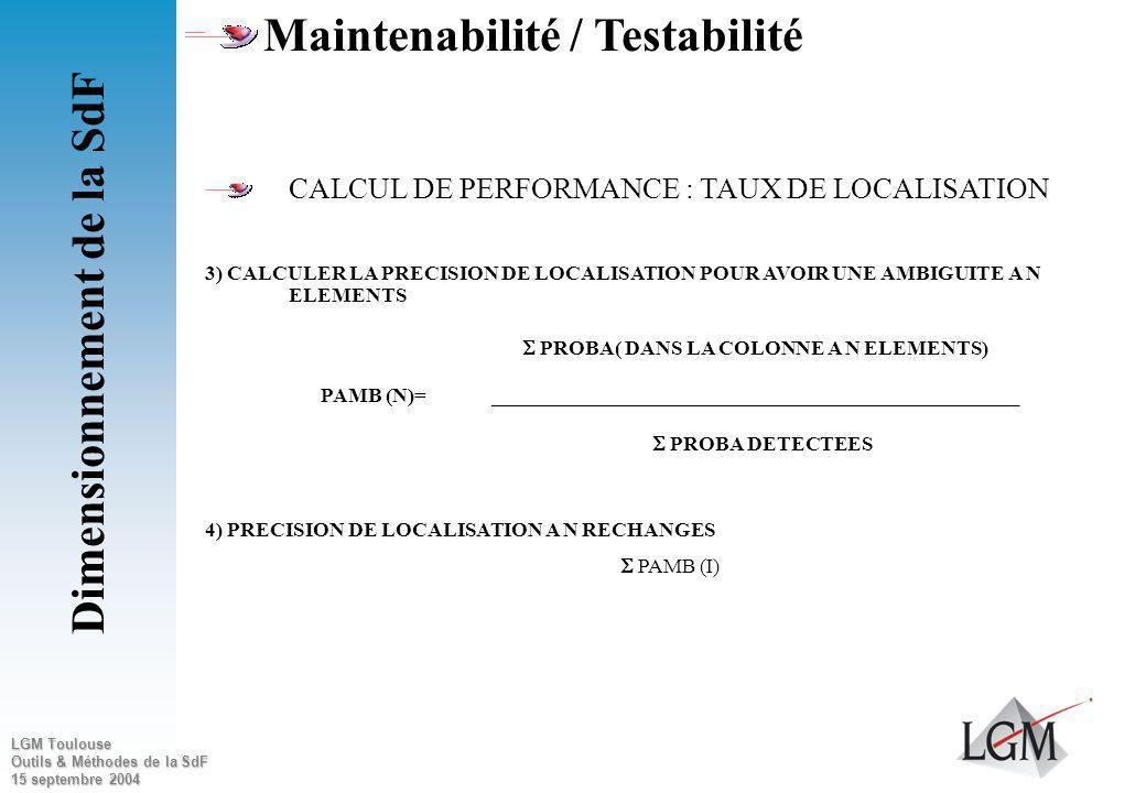 LGM Toulouse Outils & Méthodes de la SdF 15 septembre 2004 4 D EXT OFF LINEDD 5 EOPEROFF LINEEE CALCUL DE PERFORMANCE : TAUX DE DETECTION CONSTRUIRE A