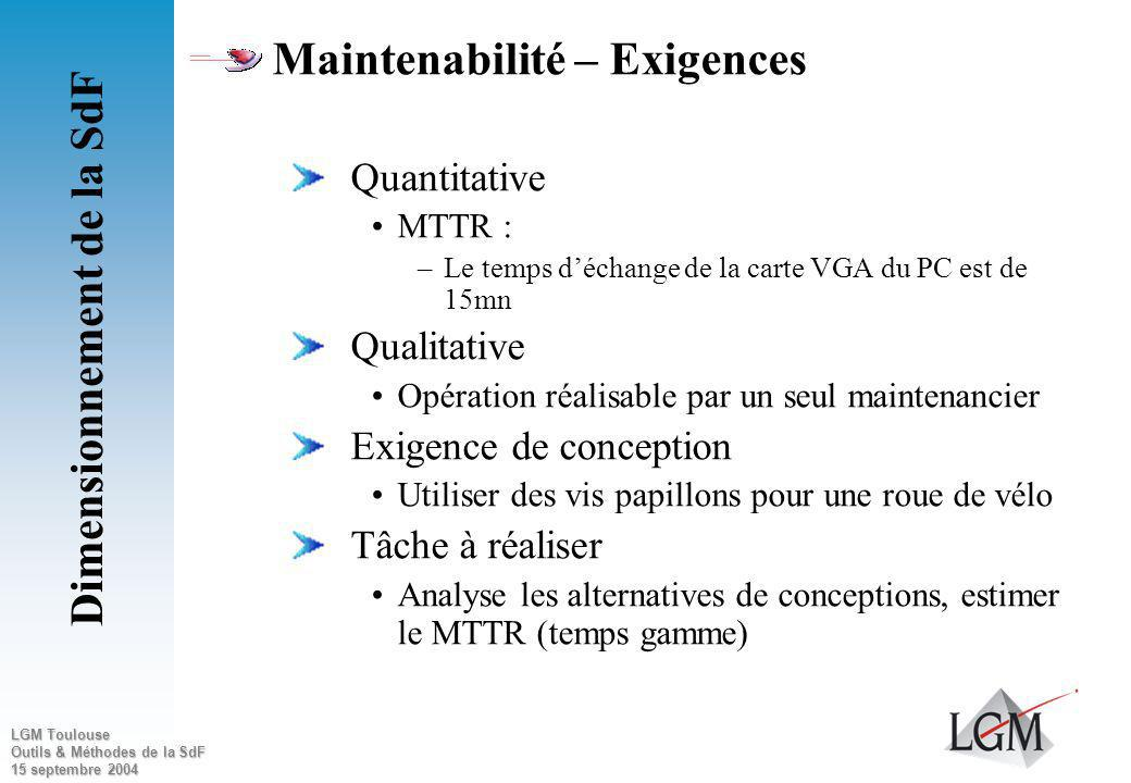 LGM Toulouse Outils & Méthodes de la SdF 15 septembre 2004 CALCUL DE PERFORMANCE : TAUX DE LOCALISATION 1) INVERSER LE TABLEAU AMDE EN LE TRIANT PAR S