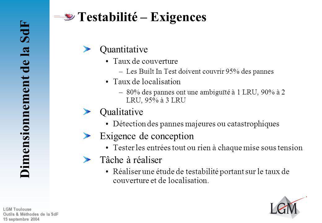 LGM Toulouse Outils & Méthodes de la SdF 15 septembre 2004 Maintenabilité – Exigences Quantitative MTTR : –Le temps déchange de la carte VGA du PC est