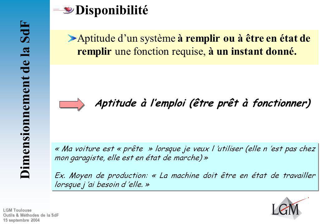 LGM Toulouse Outils & Méthodes de la SdF 15 septembre 2004 Testabilité – Exigences Quantitative Taux de couverture –Les Built In Test doivent couvrir