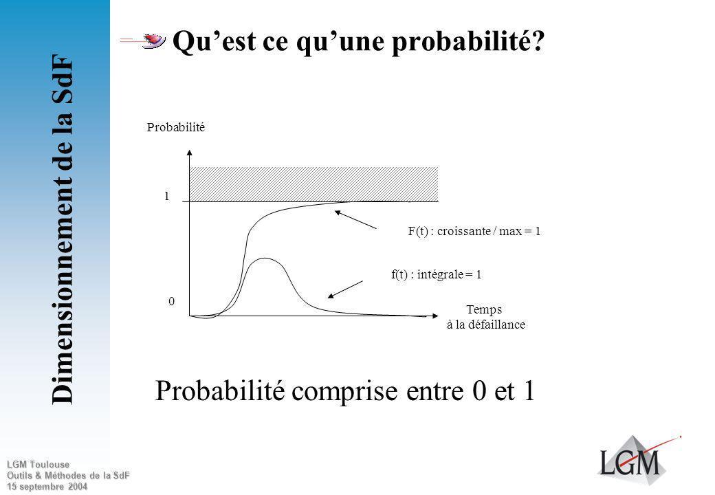 LGM Toulouse Outils & Méthodes de la SdF 15 septembre 2004 Sécurité – Dimensionnement Probabilité doccurrence Quest ce quune probabilité ? Fréquence p