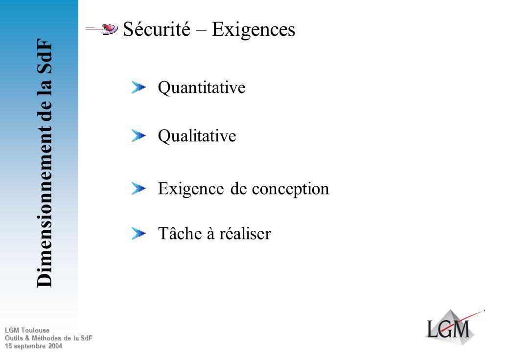 LGM Toulouse Outils & Méthodes de la SdF 15 septembre 2004 Quest ce quune probabilité? Probabilité 1 Temps à la défaillance F(t) : croissante / max =