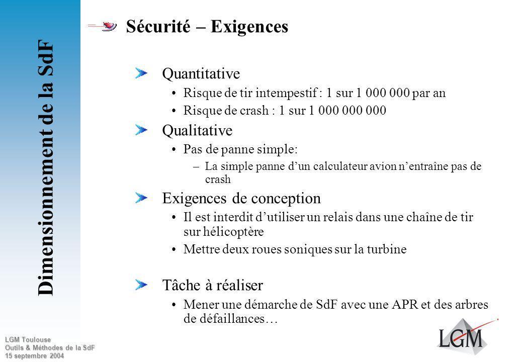 LGM Toulouse Outils & Méthodes de la SdF 15 septembre 2004 Sécurité – Exigences Quantitative Qualitative Exigence de conception Tâche à réaliser Dimen