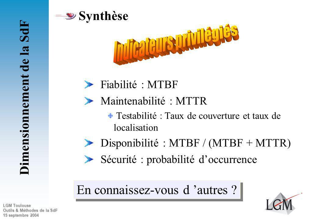 LGM Toulouse Outils & Méthodes de la SdF 15 septembre 2004 Sécurité – Exigences Quantitative Risque de tir intempestif : 1 sur 1 000 000 par an Risque