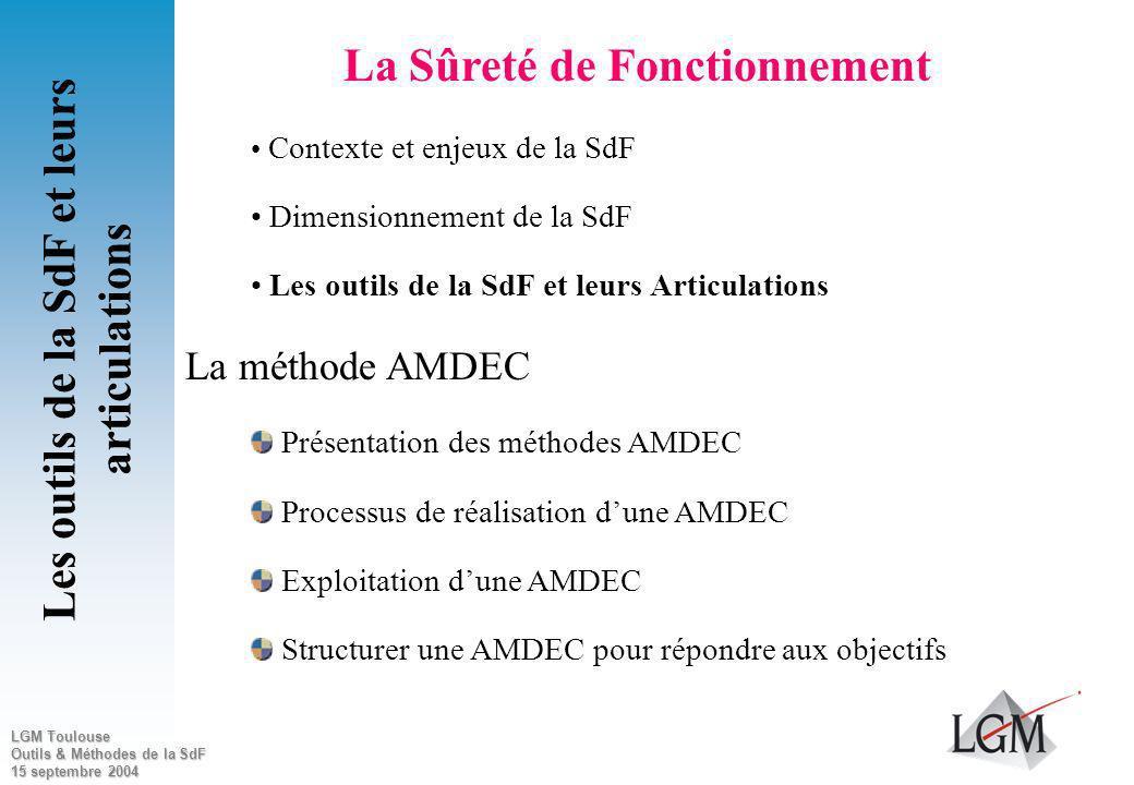 LGM Toulouse Outils & Méthodes de la SdF 15 septembre 2004 Synthèse Fiabilité : MTBF Maintenabilité : MTTR Testabilité : Taux de couverture et taux de