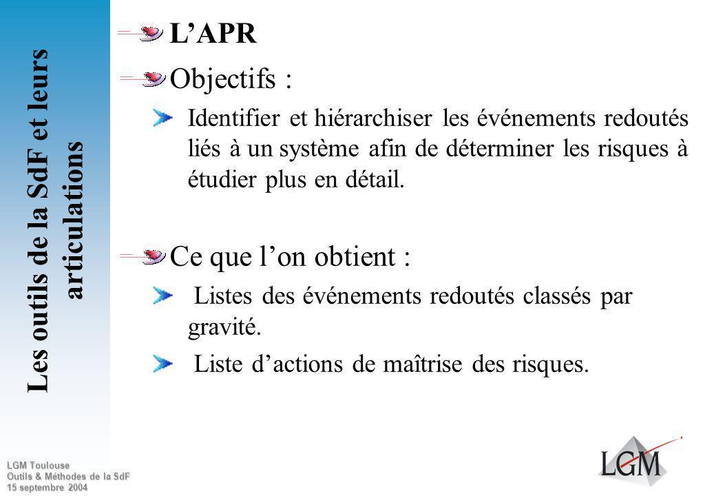 LGM Toulouse Outils & Méthodes de la SdF 15 septembre 2004 Les outils de la SdF et leurs articulations Les Outils de la SdF et leurs articulations