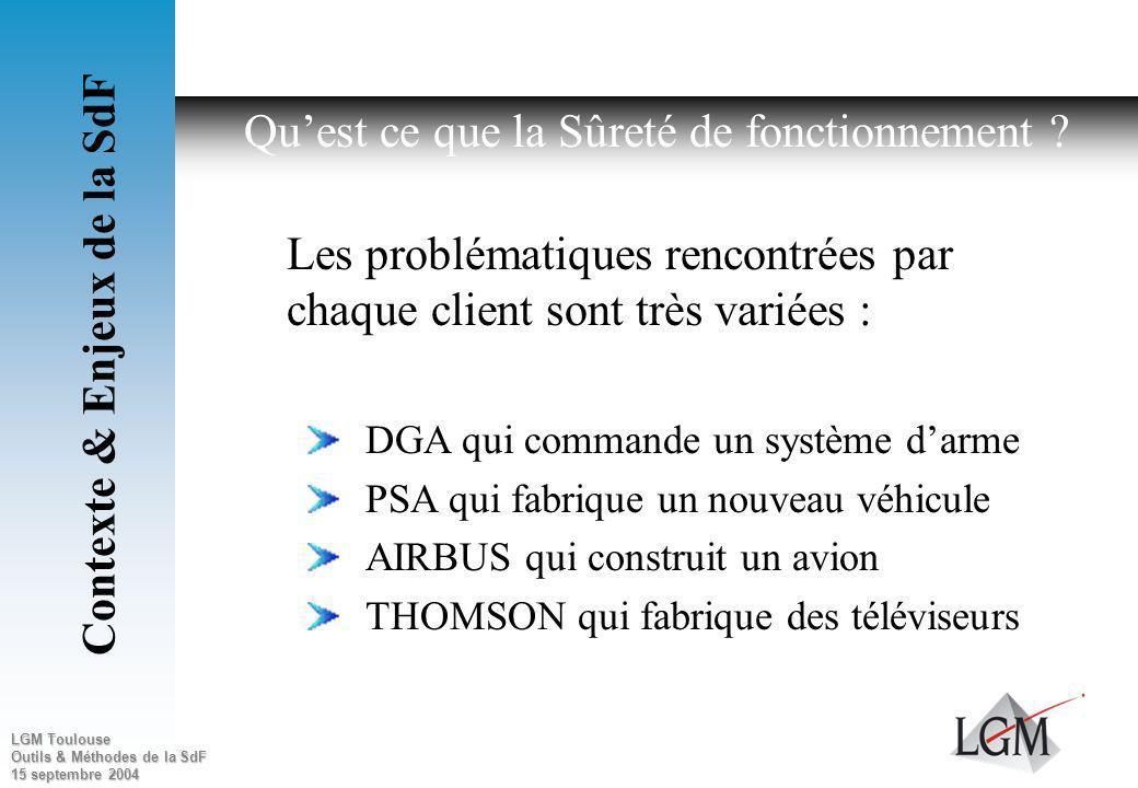 LGM Toulouse Outils & Méthodes de la SdF 15 septembre 2004 ? ? Quest ce que la Sûreté de Fonctionnement ? Contexte & Enjeux de la SdF Pour une télévis