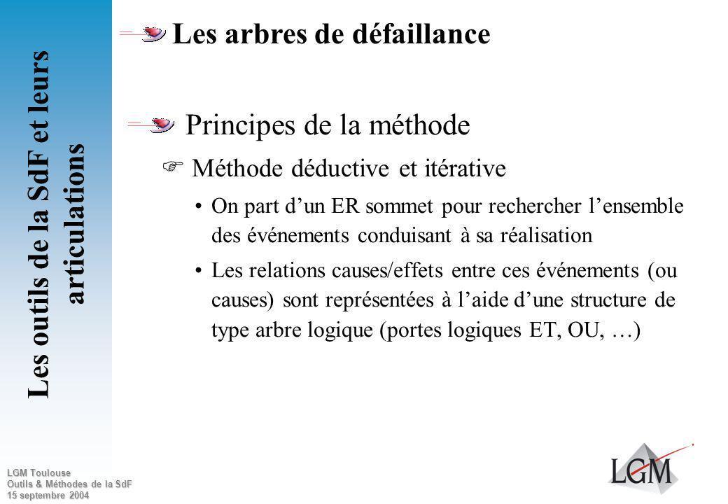 LGM Toulouse Outils & Méthodes de la SdF 15 septembre 2004 Les arbres de défaillances Objectifs : Méthode permettant à partir d'une représentation gra
