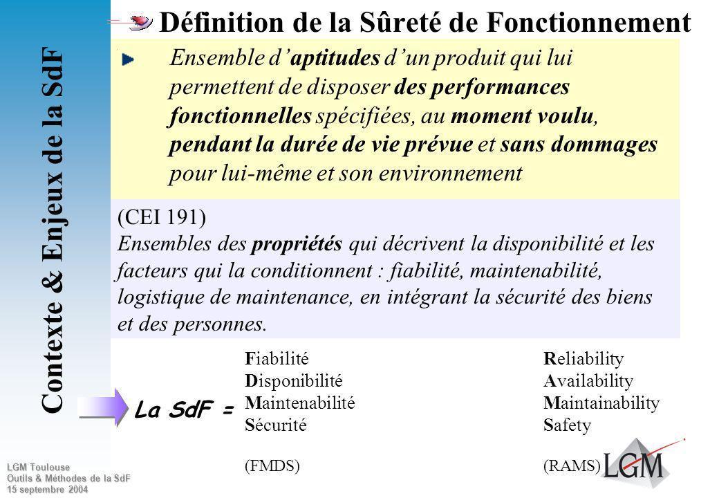 LGM Toulouse Outils & Méthodes de la SdF 15 septembre 2004 Quest ce que la Sûreté de fonctionnement ? Contexte & Enjeux de la SdF Les problématiques r
