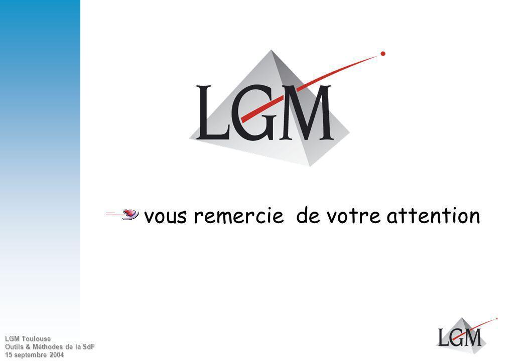 LGM Toulouse Outils & Méthodes de la SdF 15 septembre 2004 Les arbres de défaillances Modification de l'architecture du système Elimination des coupes